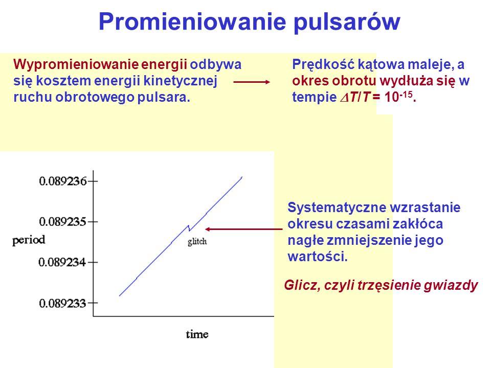 Promieniowanie pulsarów Prędkość kątowa maleje, a okres obrotu wydłuża się w tempie T/T = 10 -15. Wypromieniowanie energii odbywa się kosztem energii