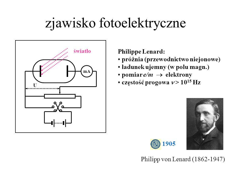 zjawisko fotoelektryczne Philippe Lenard: próżnia (przewodnictwo niejonowe) ładunek ujemny (w polu magn.) pomiar e/m elektrony częstość progowa > 10 1