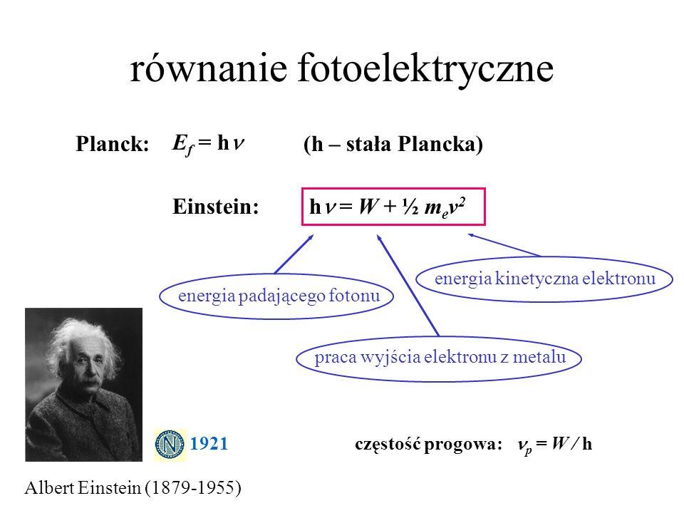 równanie fotoelektryczne częstość progowa: p = W / h Albert Einstein (1879-1955) 1921 E f = h Planck: h = W + ½ m e v 2 Einstein: praca wyjścia elektr