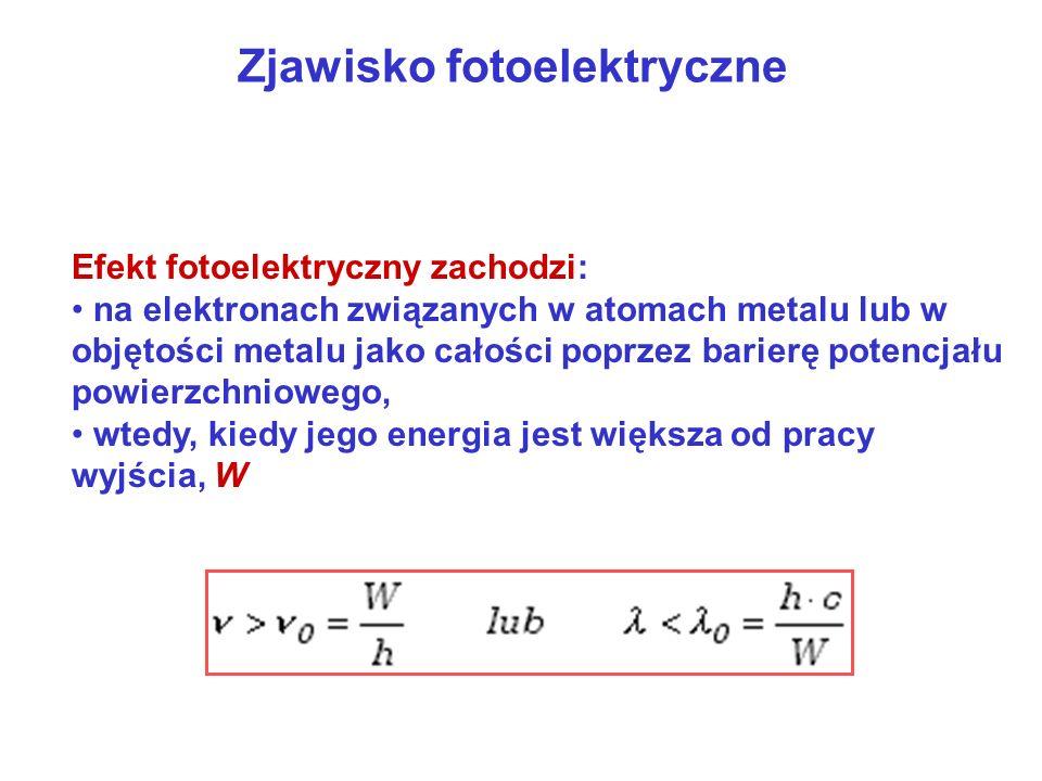 Efekt fotoelektryczny zachodzi: na elektronach związanych w atomach metalu lub w objętości metalu jako całości poprzez barierę potencjału powierzchnio