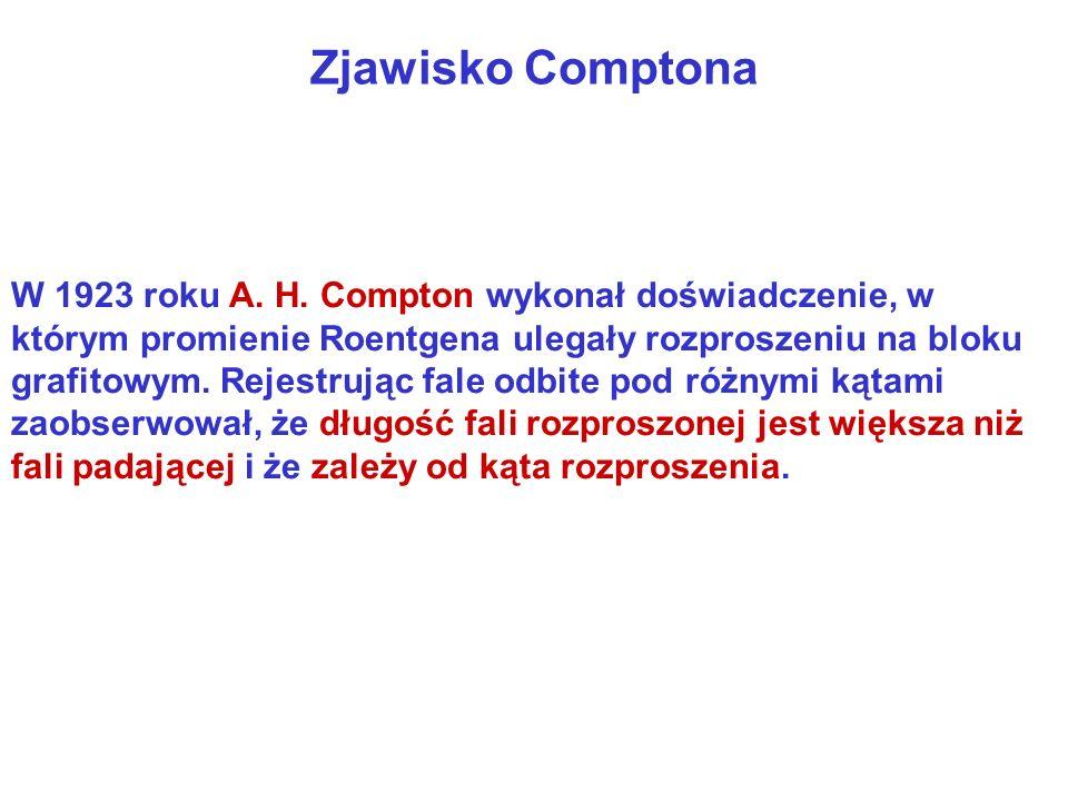 Zjawisko Comptona W 1923 roku A. H. Compton wykonał doświadczenie, w którym promienie Roentgena ulegały rozproszeniu na bloku grafitowym. Rejestrując