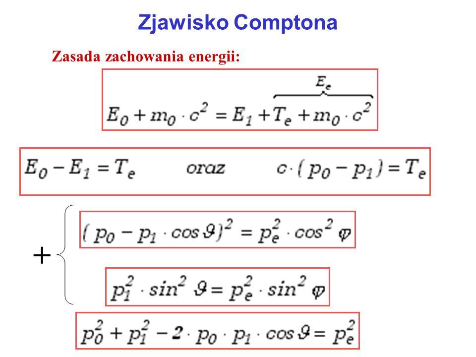 Zjawisko Comptona + Zasada zachowania energii: