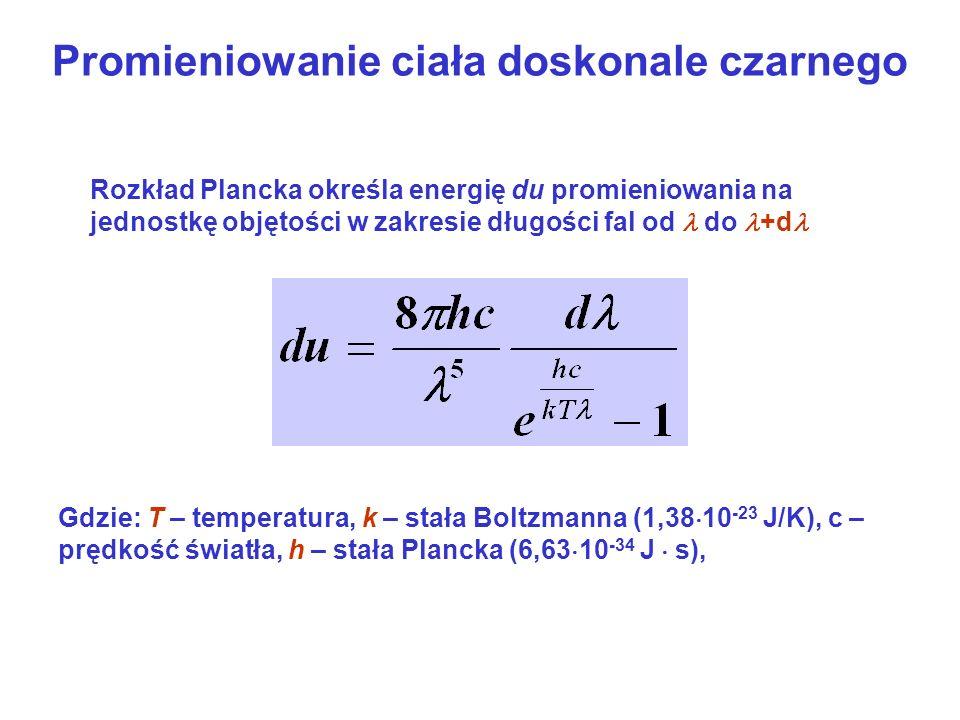 Promieniowanie ciała doskonale czarnego Rozkład Plancka określa energię du promieniowania na jednostkę objętości w zakresie długości fal od do +d Gdzi