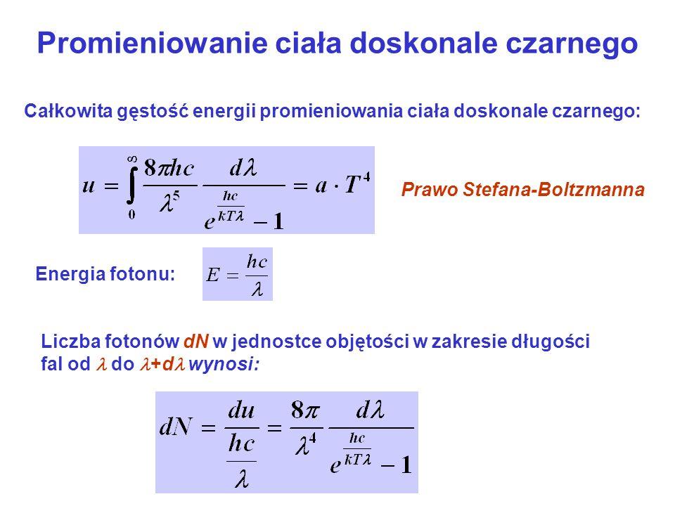 Promieniowanie ciała doskonale czarnego Całkowita gęstość energii promieniowania ciała doskonale czarnego: Prawo Stefana-Boltzmanna Energia fotonu: Li