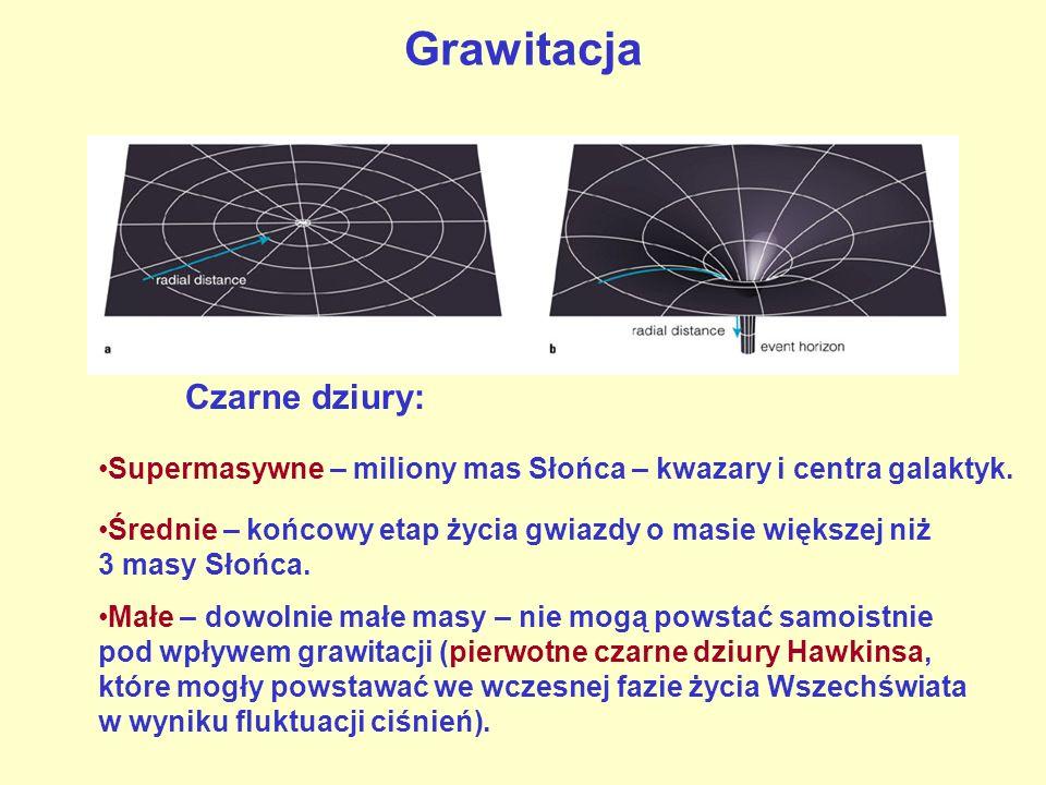 Grawitacja Czarne dziury: Supermasywne – miliony mas Słońca – kwazary i centra galaktyk. Średnie – końcowy etap życia gwiazdy o masie większej niż 3 m