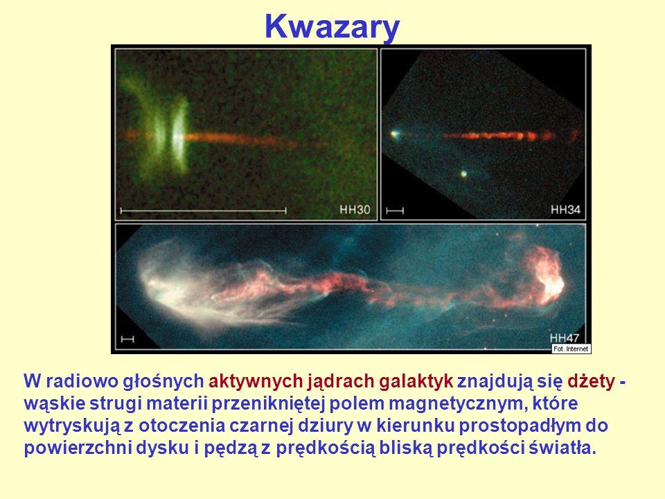 W radiowo głośnych aktywnych jądrach galaktyk znajdują się dżety - wąskie strugi materii przenikniętej polem magnetycznym, które wytryskują z otoczenia czarnej dziury w kierunku prostopadłym do powierzchni dysku i pędzą z prędkością bliską prędkości światła.