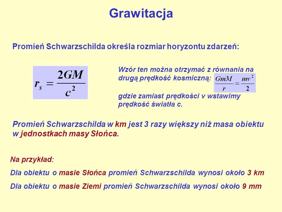 Grawitacja Promień Schwarzschilda określa rozmiar horyzontu zdarzeń: Na przykład: Dla obiektu o masie Słońca promień Schwarzschilda wynosi około 3 km Dla obiektu o masie Ziemi promień Schwarzschilda wynosi około 9 mm Promień Schwarzschilda w km jest 3 razy większy niż masa obiektu w jednostkach masy Słońca.