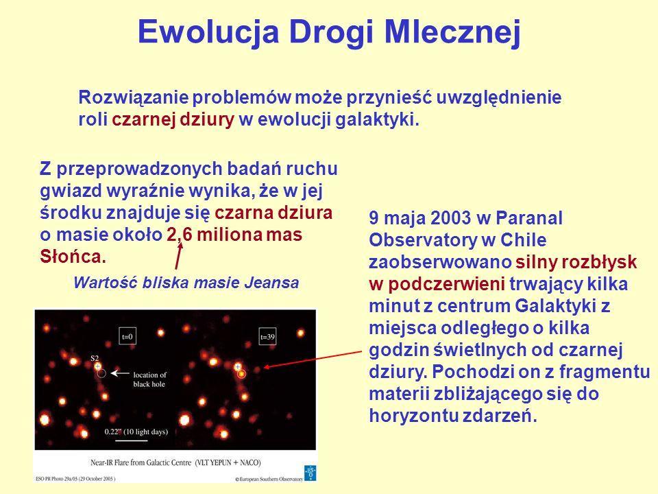 Ewolucja Drogi Mlecznej Z przeprowadzonych badań ruchu gwiazd wyraźnie wynika, że w jej środku znajduje się czarna dziura o masie około 2,6 miliona mas Słońca.
