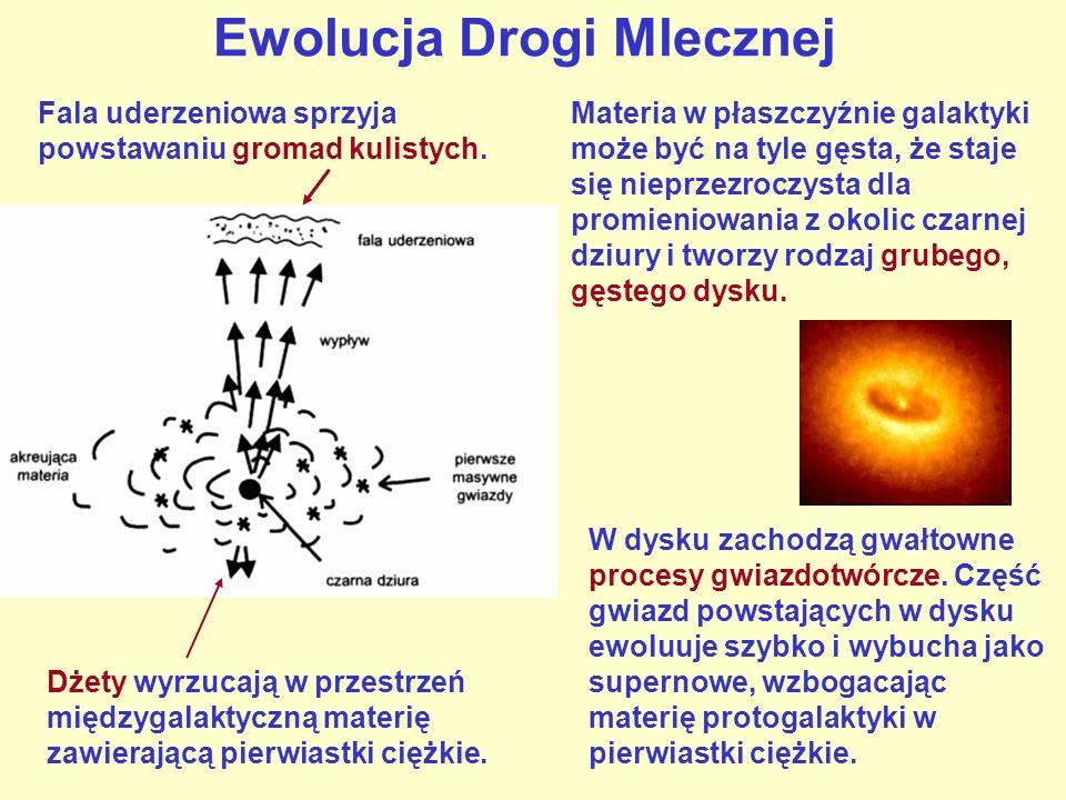 Ewolucja Drogi Mlecznej W dysku zachodzą gwałtowne procesy gwiazdotwórcze.