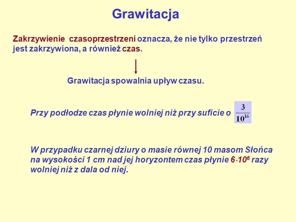 Grawitacja Zakrzywienie czasoprzestrzeni oznacza, że nie tylko przestrzeń jest zakrzywiona, a również czas. Grawitacja spowalnia upływ czasu. Przy pod