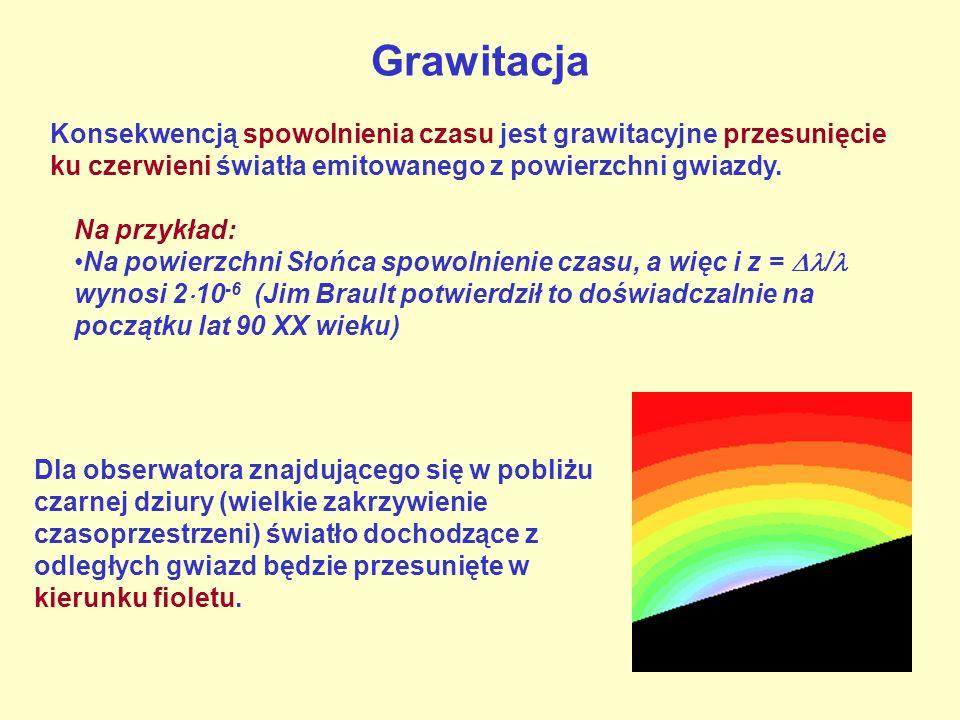 Grawitacja Konsekwencją spowolnienia czasu jest grawitacyjne przesunięcie ku czerwieni światła emitowanego z powierzchni gwiazdy. Na przykład: Na powi