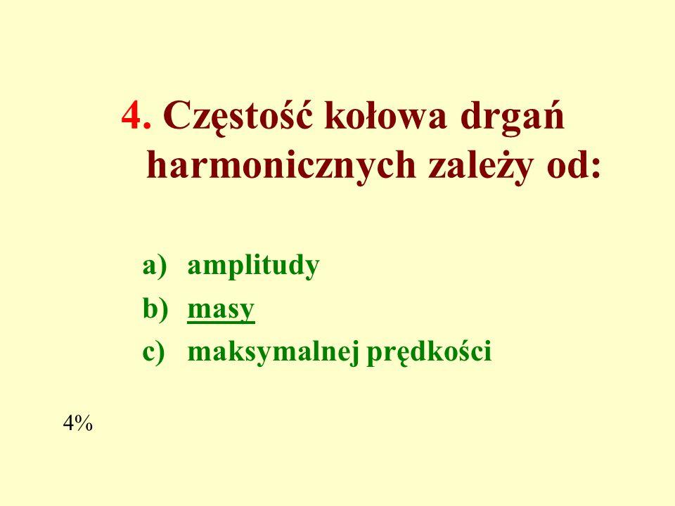 4. Częstość kołowa drgań harmonicznych zależy od: a)amplitudy b)masy c)maksymalnej prędkości 4%