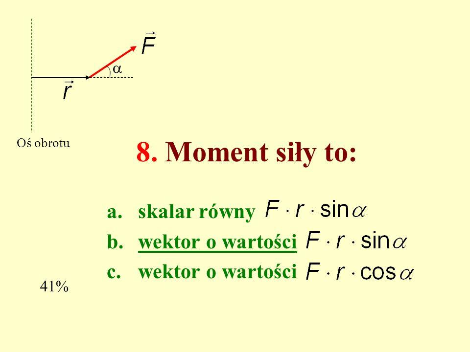 8. Moment siły to: a.skalar równy b.wektor o wartości c.wektor o wartości Oś obrotu 41%