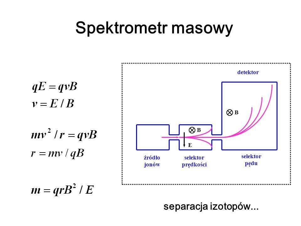 Spektrometr masowy separacja izotopów... selektor prędkości selektor pędu źródło jonów detektor B B E