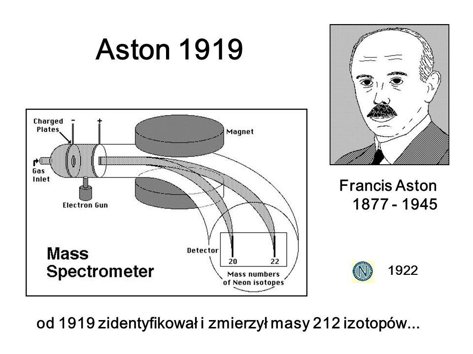 Aston 1919 od 1919 zidentyfikował i zmierzył masy 212 izotopów... 1922 Francis Aston 1877 - 1945