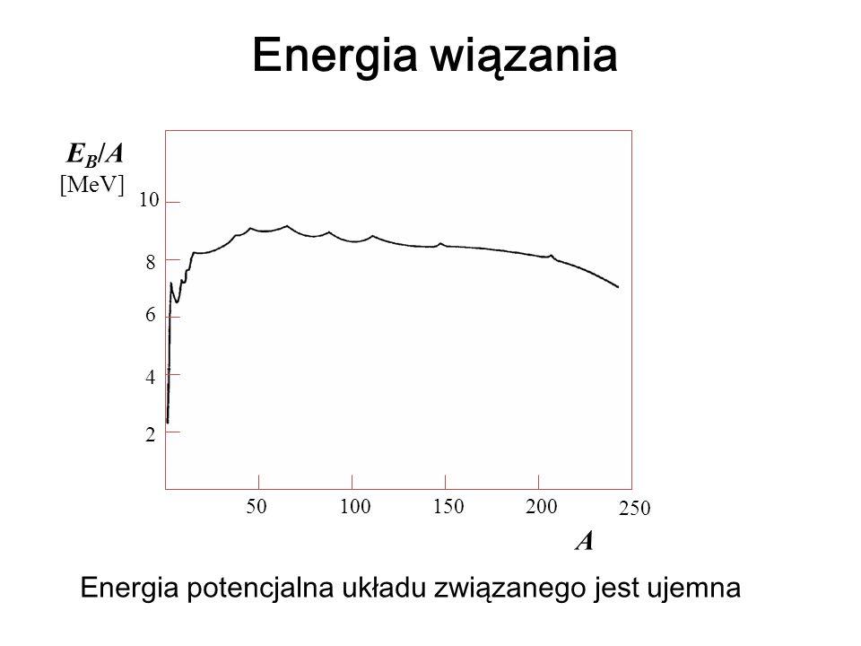 50150 250 200100 2 4 6 8 10 A EB/AEB/A [MeV] Energia wiązania Energia potencjalna układu związanego jest ujemna