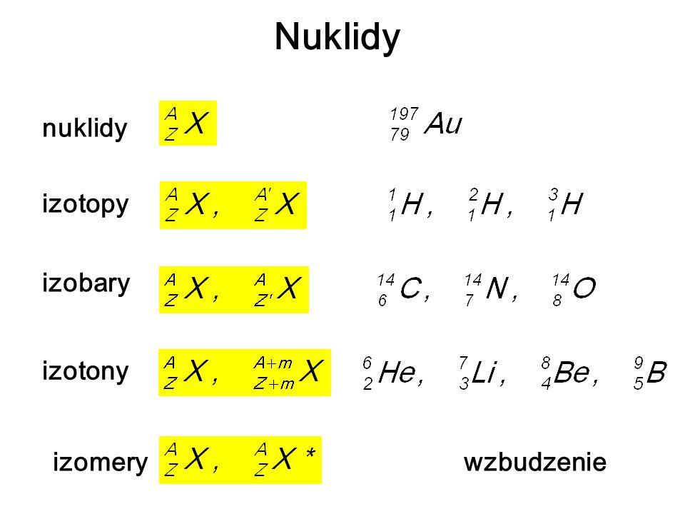 Siły jądrowe niezależne ładunkowo Energie wiązania jąder zwierciadlanych są równe z dokładnością do poprawki na energie oddziaływania kulombowskiego.