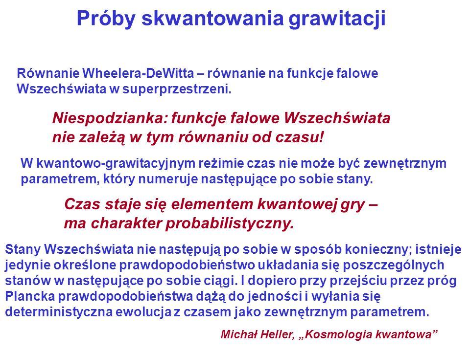 Próby skwantowania grawitacji Równanie Wheelera-DeWitta – równanie na funkcje falowe Wszechświata w superprzestrzeni. Niespodzianka: funkcje falowe Ws