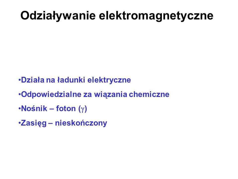 Odziaływanie elektromagnetyczne Działa na ładunki elektryczne Odpowiedzialne za wiązania chemiczne Nośnik – foton ( ) Zasięg – nieskończony