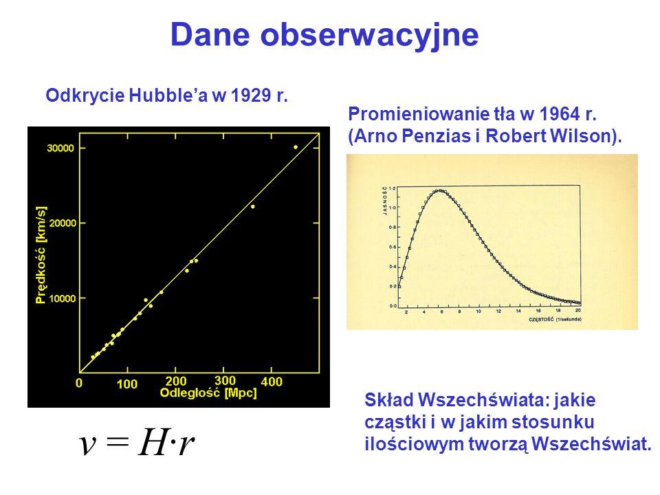 Dane obserwacyjne Odkrycie Hubblea w 1929 r. v = H·r Promieniowanie tła w 1964 r. (Arno Penzias i Robert Wilson). Skład Wszechświata: jakie cząstki i