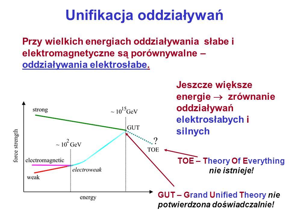 Unifikacja oddziaływań Przy wielkich energiach oddziaływania słabe i elektromagnetyczne są porównywalne – oddziaływania elektrosłabe. Jeszcze większe