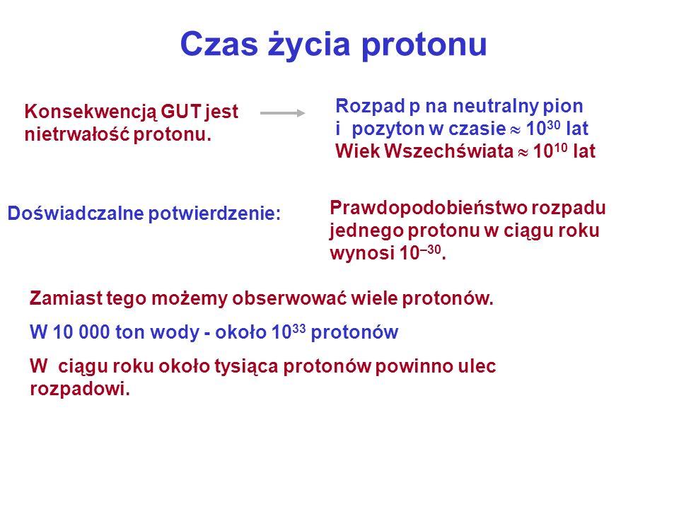Czas życia protonu Konsekwencją GUT jest nietrwałość protonu. Rozpad p na neutralny pion i pozyton w czasie 10 30 lat Wiek Wszechświata 10 10 lat Dośw