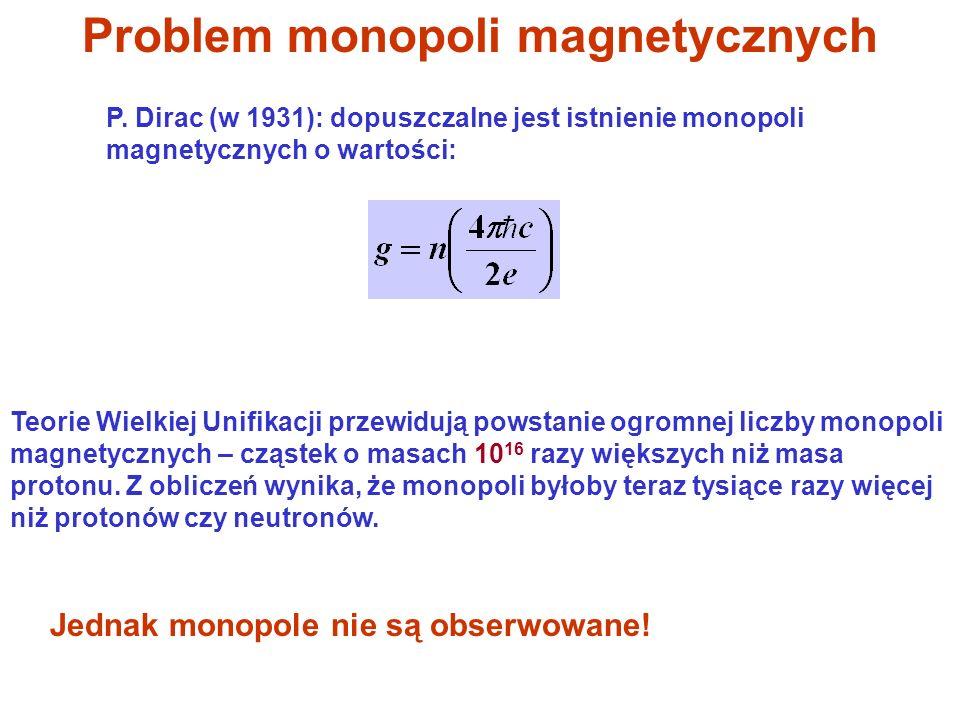 Problem monopoli magnetycznych Teorie Wielkiej Unifikacji przewidują powstanie ogromnej liczby monopoli magnetycznych – cząstek o masach 10 16 razy wi