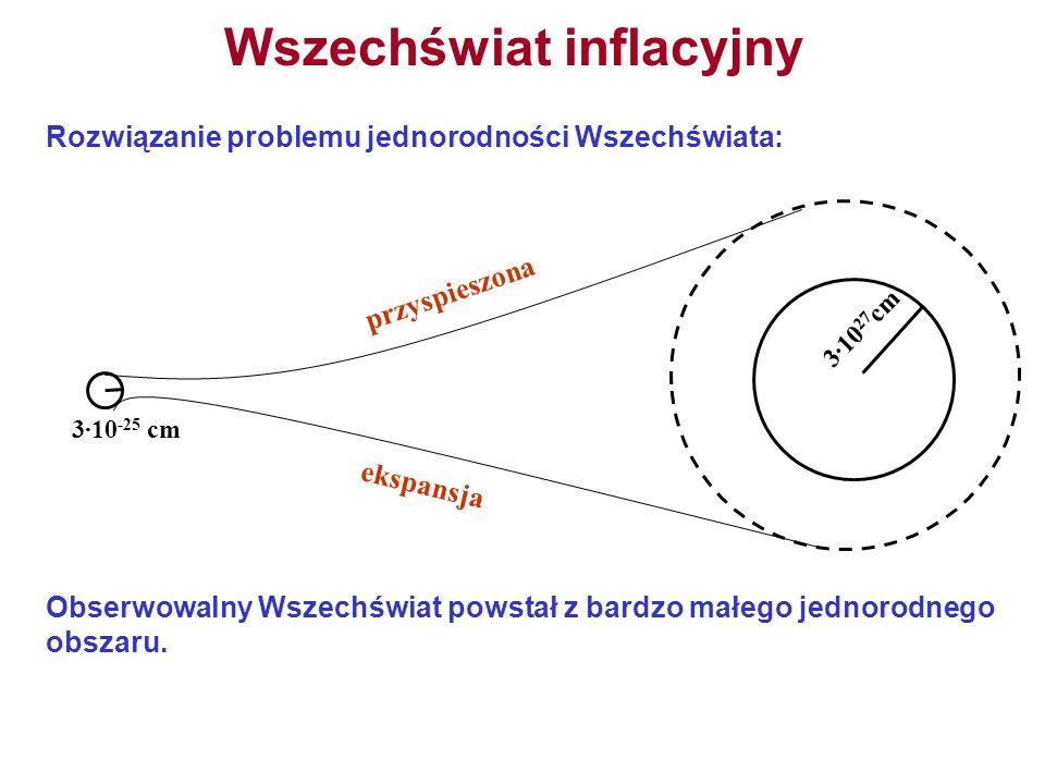 Wszechświat inflacyjny Rozwiązanie problemu jednorodności Wszechświata: 3·10 27 cm 3·10 -25 cm przyspieszona ekspansja Obserwowalny Wszechświat powsta