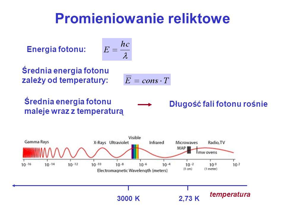 Promieniowanie reliktowe Energia fotonu: Średnia energia fotonu zależy od temperatury: Średnia energia fotonu maleje wraz z temperaturą Długość fali fotonu rośnie temperatura 2,73 K3000 K