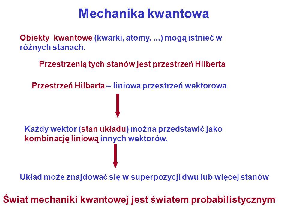 Mechanika kwantowa Przestrzenią tych stanów jest przestrzeń Hilberta Obiekty kwantowe (kwarki, atomy,...) mogą istnieć w różnych stanach. Przestrzeń H