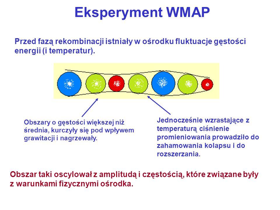 Przed fazą rekombinacji istniały w ośrodku fluktuacje gęstości energii (i temperatur). Eksperyment WMAP Obszary o gęstości większej niż średnia, kurcz
