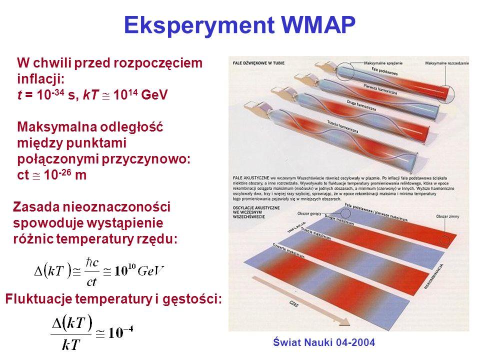 Eksperyment WMAP Świat Nauki 04-2004 W chwili przed rozpoczęciem inflacji: t = 10 -34 s, kT 10 14 GeV Maksymalna odległość między punktami połączonymi
