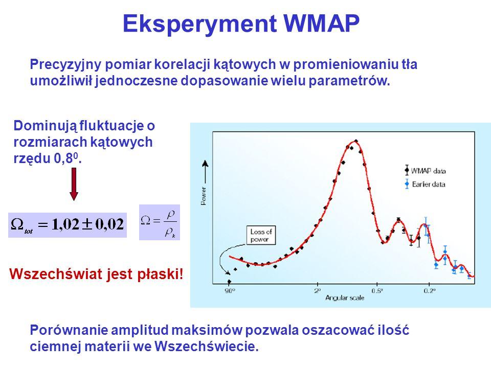 Eksperyment WMAP Precyzyjny pomiar korelacji kątowych w promieniowaniu tła umożliwił jednoczesne dopasowanie wielu parametrów. Dominują fluktuacje o r