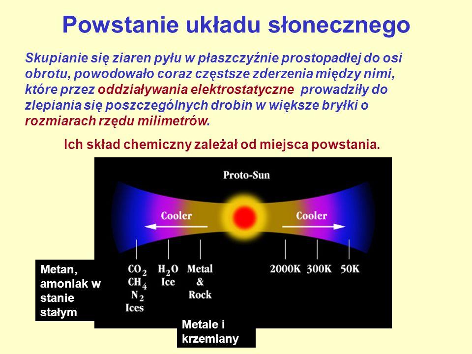 Powstanie układu słonecznego Skupianie się ziaren pyłu w płaszczyźnie prostopadłej do osi obrotu, powodowało coraz częstsze zderzenia między nimi, któ