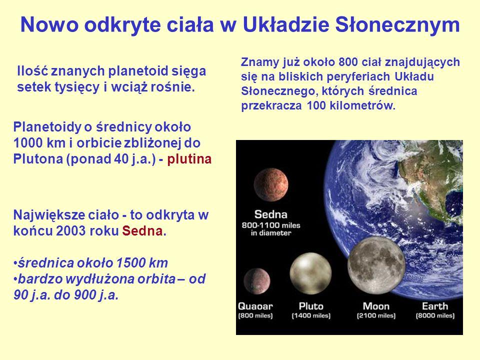 Nowo odkryte ciała w Układzie Słonecznym Ilość znanych planetoid sięga setek tysięcy i wciąż rośnie. Znamy już około 800 ciał znajdujących się na blis
