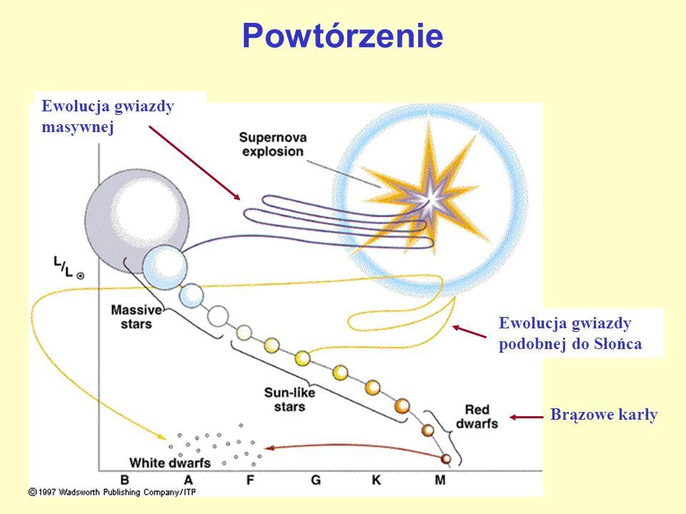 Powtórzenie Ewolucja gwiazdy podobnej do Słońca Ewolucja gwiazdy masywnej Brązowe karły