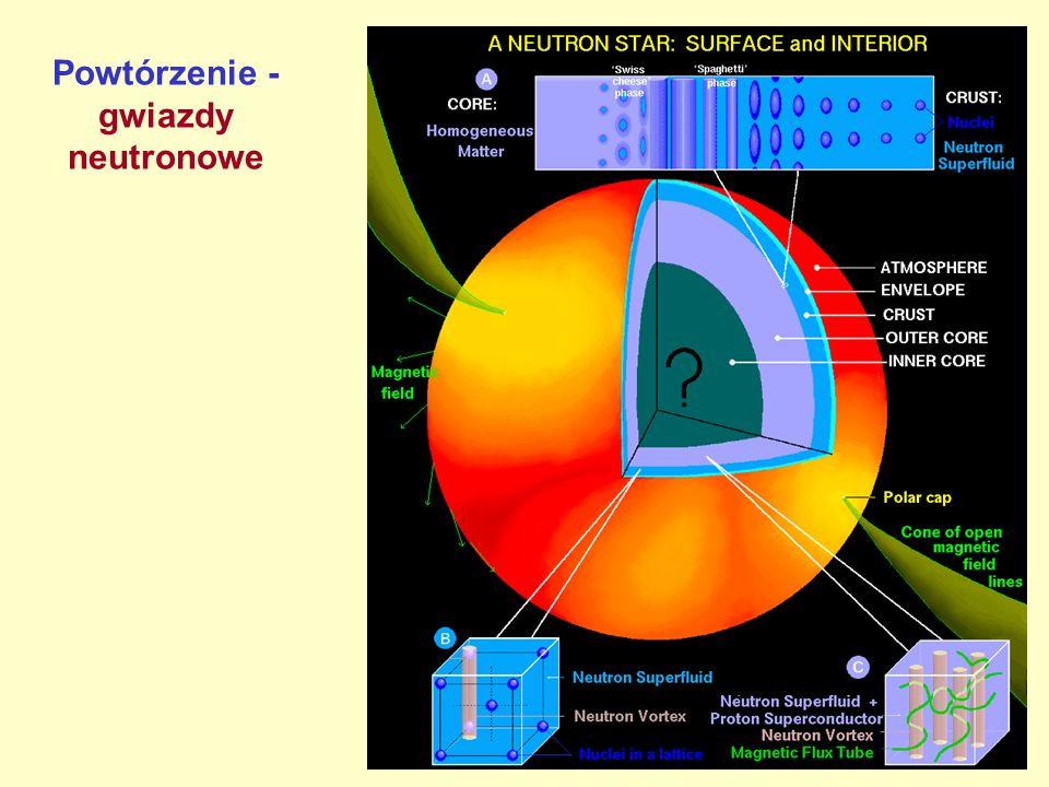 Powtórzenie - gwiazdy neutronowe