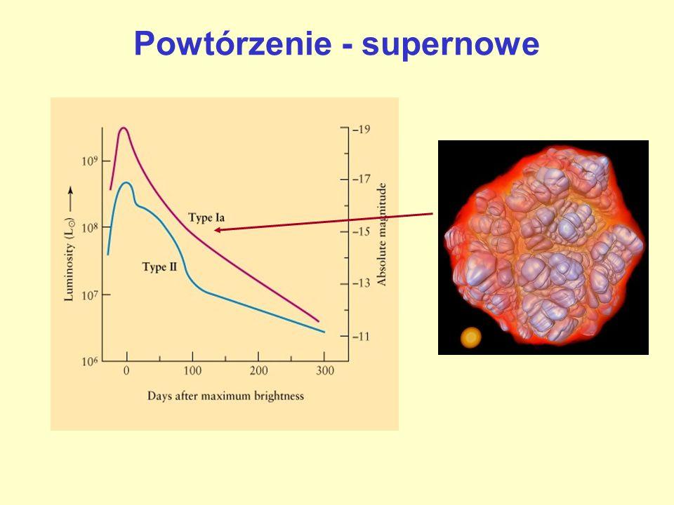 Powtórzenie - supernowe