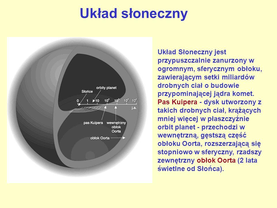Układ słoneczny Układ Słoneczny jest przypuszczalnie zanurzony w ogromnym, sferycznym obłoku, zawierającym setki miliardów drobnych ciał o budowie prz