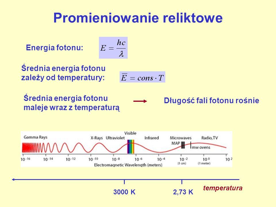 Promieniowanie reliktowe Energia fotonu: Średnia energia fotonu zależy od temperatury: Średnia energia fotonu maleje wraz z temperaturą Długość fali f