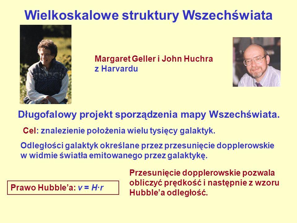 Wielkoskalowe struktury Wszechświata Margaret Geller i John Huchra z Harvardu Cel: znalezienie położenia wielu tysięcy galaktyk. Odległości galaktyk o