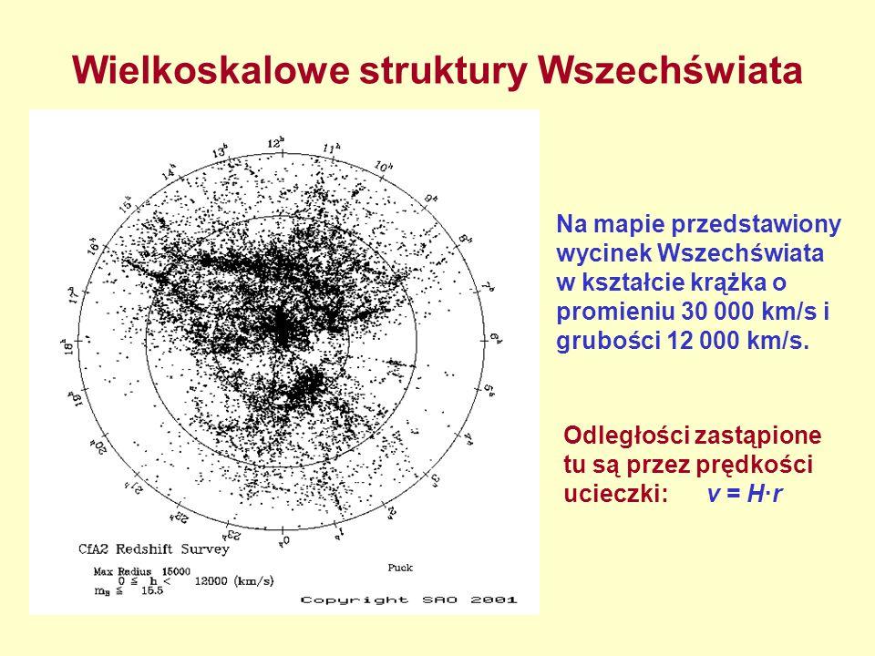Wielkoskalowe struktury Wszechświata Na mapie przedstawiony wycinek Wszechświata w kształcie krążka o promieniu 30 000 km/s i grubości 12 000 km/s. Od