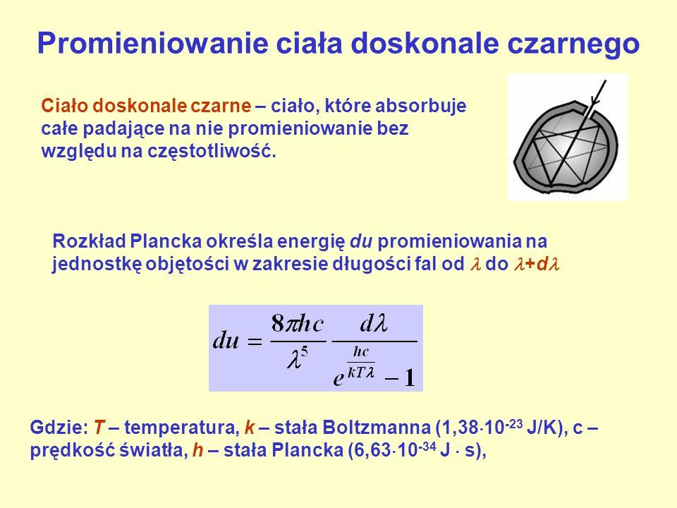 Promieniowanie ciała doskonale czarnego (m) Gęstość energii Widmo promieniowania ciała doskonale czarnego o różnych temperaturach.