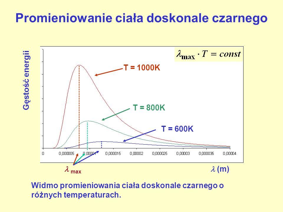 Eksperyment WMAP Wyniki: Atomy (bariony) wypełniają tylko 4% Wszechświata.
