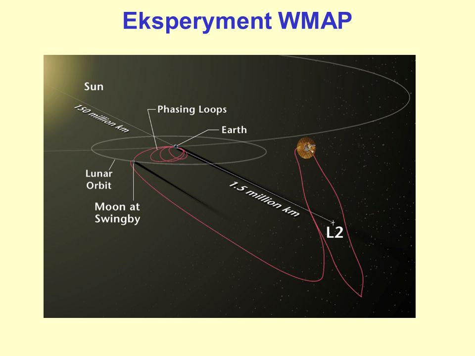 Eksperyment WMAP