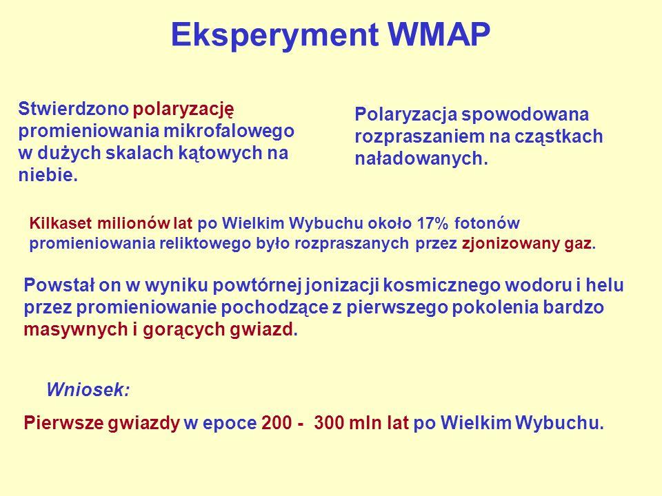 Eksperyment WMAP Stwierdzono polaryzację promieniowania mikrofalowego w dużych skalach kątowych na niebie. Polaryzacja spowodowana rozpraszaniem na cz
