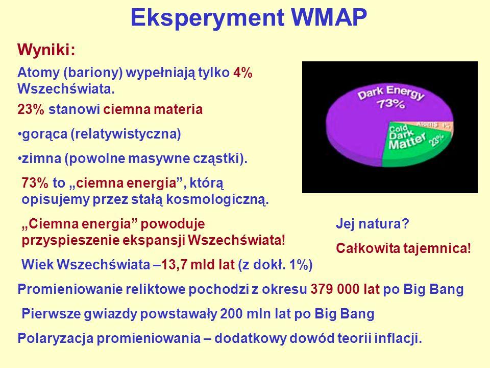 Eksperyment WMAP Wyniki: Atomy (bariony) wypełniają tylko 4% Wszechświata. 23% stanowi ciemna materia gorąca (relatywistyczna) zimna (powolne masywne