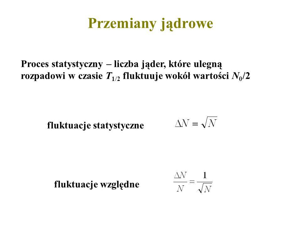 Przemiany jądrowe fluktuacje statystyczne Proces statystyczny – liczba jąder, które ulegną rozpadowi w czasie T 1/2 fluktuuje wokół wartości N 0 /2 fl