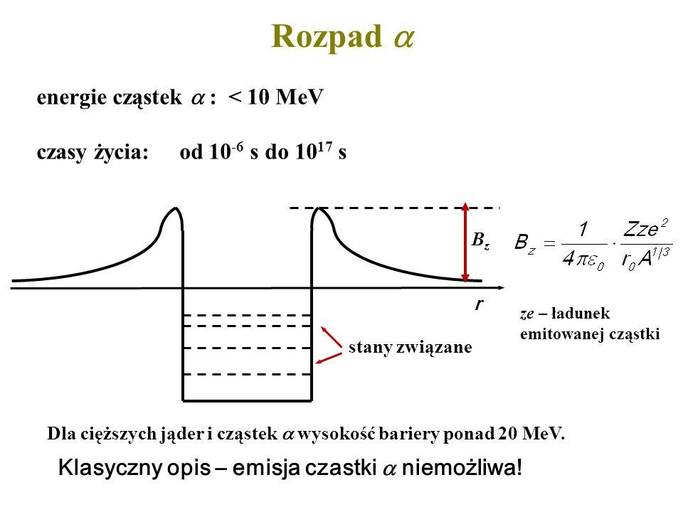 Rozpad energie cząstek : < 10 MeV czasy życia: od 10 -6 s do 10 17 s r stany związane Dla cięższych jąder i cząstek wysokość bariery ponad 20 MeV. Kla