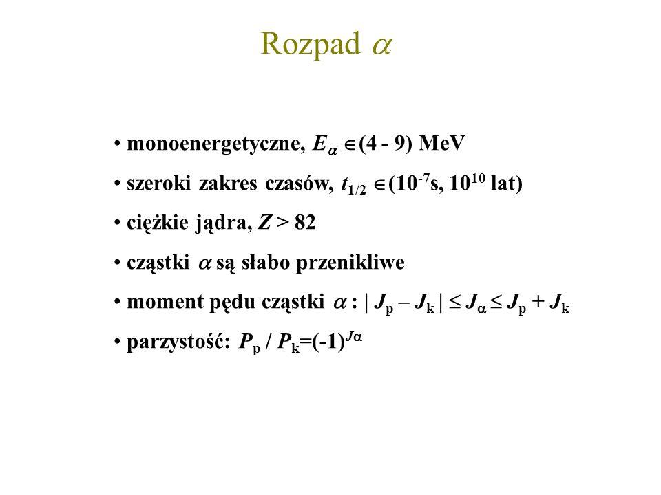 Rozpad monoenergetyczne, E (4 - 9) MeV szeroki zakres czasów, t 1/2 (10 -7 s, 10 10 lat) ciężkie jądra, Z > 82 cząstki są słabo przenikliwe moment pęd